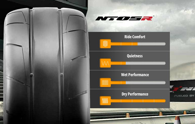 Nitto NT05R Drag Radial Features & Information - Drag Tire Buyer